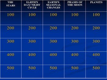 Solar System Jeopardy - Aligned to Fourth Grade Science St