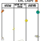 Solar System KWL Activity Chart