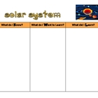 Solar System KWL Chart