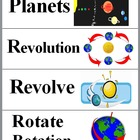 Solar System - Science Word Wall Cards