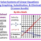 Solve Systems by Graphing, Substitution, & Elimination Pow