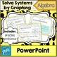 Solve  Systems of Equations by Graphing PowerPoint
