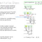Solve Systems of Equations by Substitution cheat sheet
