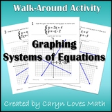 Solving Systems of Equations by Graphing Walk-around Activity