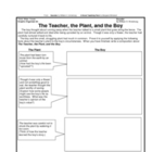 Sounder     Free Graphic Organizer