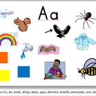 Spanish Alphabet Powerpoint