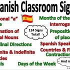 Spanish Classroom Signs & PowerPoint - Countries, Grammar, Etc.