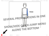 Spanish PowerPoint: Parts of the Body