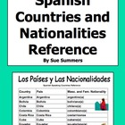 Spanish Speaking Countries &amp; Nationalities Reference