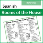 Spanish Study Guide: The House: La Casa