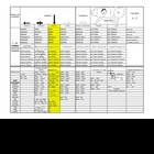 Spanish Verb Conjugation Handouts. At-a-glance reference sheets.