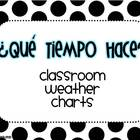 Spanish Weather Chart (Polka Dots)