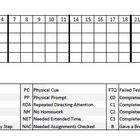 Special Education Daily Excel Checksheet Mar-June 2013