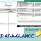 Special Education IEP Snapshot