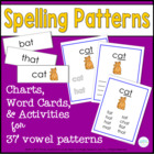 Spelling Patterns: Teaching Tools &amp; Activities for 37 Rimes