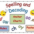 Spelling Rules and Decoding Strategies Orton-Gillingham Ba