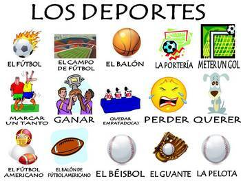 Sports Vocabulary Activities and Games Unit in Spanish (Lo