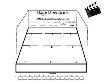 Stage Directions Printable