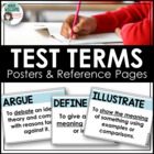 Standardized Test Key Word Posters