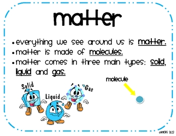 States of Matter Posters-Matter, Solids, Liquids, and Gases