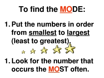 Statistics Mean, Median, Mode & Range Interactive PowerPoi