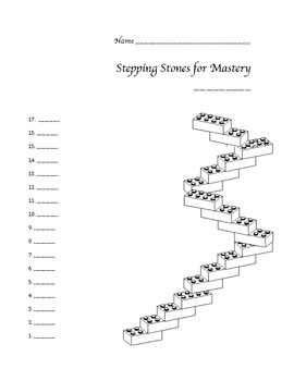 Stepping Stones to Mastery: A Progression Chart for Students