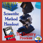 Steps to the Scientific Method or Inquiry Process Handout
