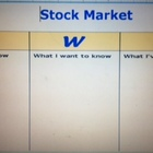 Stock Market Game Project