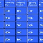 Story Elements Jeopardy-Upper Grades-Characters, Conflict, etc.