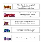Story Elements Mini Cards - Reading Literacy