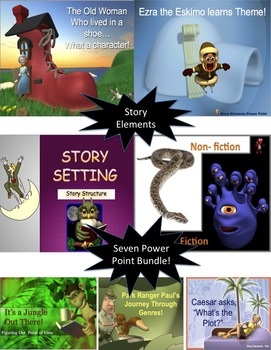 Story Elements Power Point Bundle - Plot, Character, Setti