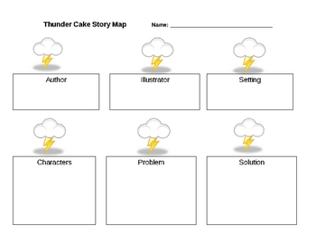Story Maps for Second Grade