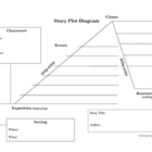 Story Plot Graphic Organizer