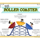 Story Rollercoaster Poster: A Fresh Spin on the Story Mountain