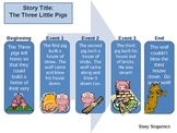 Story Sequencing - The Three Little Pigs