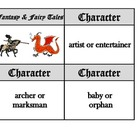 Story Starters - fantasy and fairy tale writing aid 171 fl