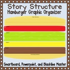 Story Structure Graphic Organizer - Hamburger