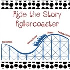 Story Structure Signs- Ride the Story Roller coaster
