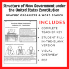 Structure of New Government of the United States (Teacher 