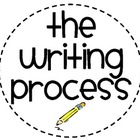 Student-Friendly Writing Process Posters