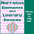 Study Guide: Author's Craft and Literary Devices (Common C