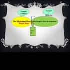 Subject Predicates Diagramming Sentences Grammar PPT