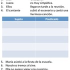 Sujetos y Predicados (Subjects & Predicates) - Spanish