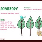 Summary Posters / Printables with a modern forest design