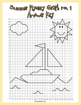 Summer Sailboat Coordinate Graphing Ordered Pairs Practice