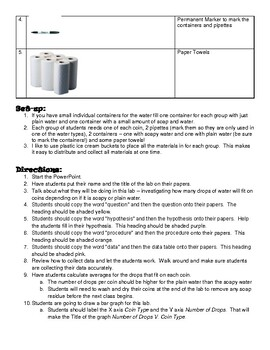 Surface Tension of Water Lesson Plan, Rubric, and Lab WS