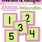 Sweet & Simple Calendar Numbers {Watermelon}