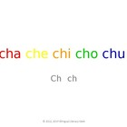 SyllaBits Spanish Cha, che, chi, cho, chu Syllable Slideshow