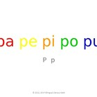 SyllaBits Spanish Pa, pe, pi, po, pu Syllable Slideshow Si