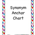 Synonym Anchor Chart - Polka Dots